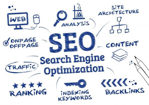 SEO search engine optimization breckenridge